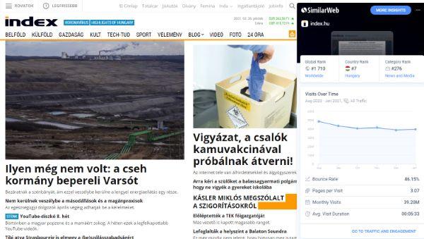 Similarweb bővítmény