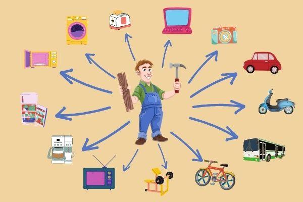 Tárgyi eszköz, beruházás, felújítás nyilvántartása